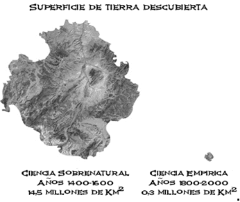 Superficie de Tierra descubierta